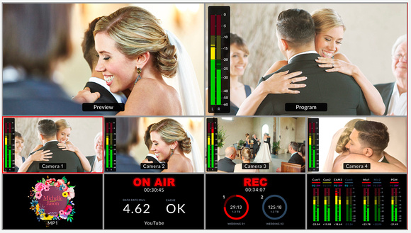 Wedding Live Stream south wales